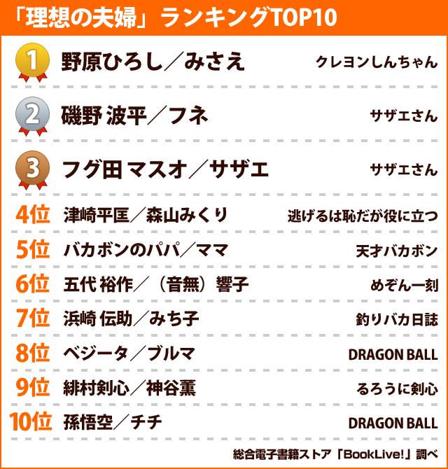 ����夫婦������TOP10